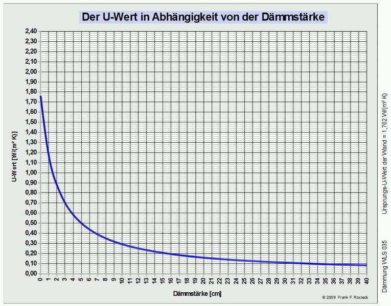 au end mmung au end mmung d mmst rkenzuwachs. Black Bedroom Furniture Sets. Home Design Ideas